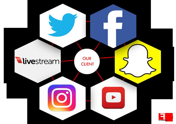 flipisl social media